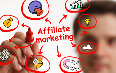 Get Great Results From Your Affiliate Program